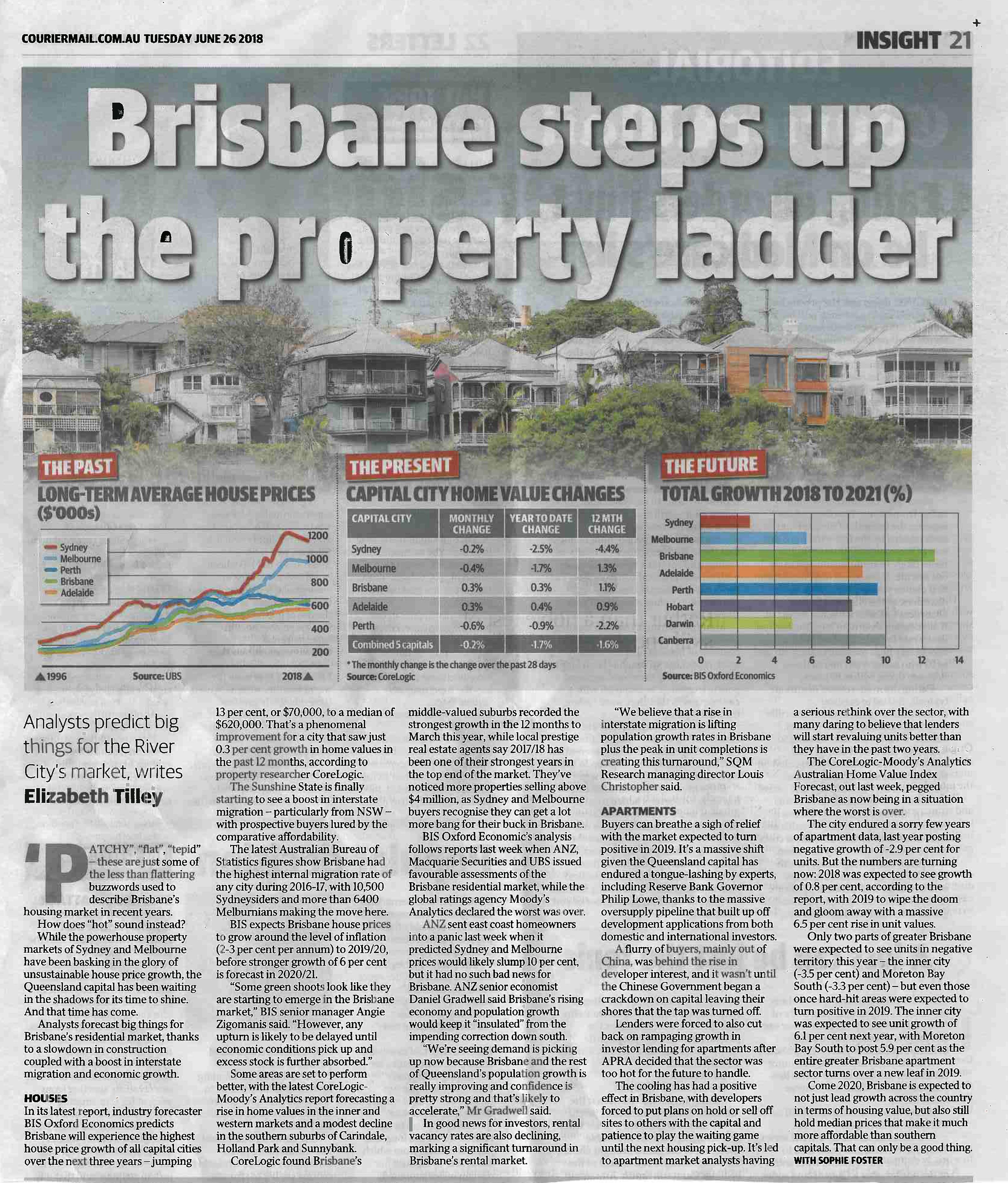 https://assets.boxdice.com.au/laguna/attachments/d7c/0f3/cm_260618_brisbane_steps_up_the_property_ladder.jpg?146fc7c6c7af5a5b3e193ecd922953e2