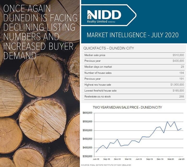July 2020 Market Intelligence - Infographic Web 780px @ 96DPI