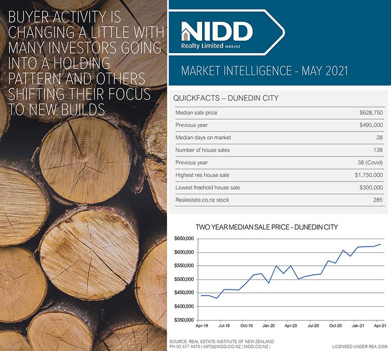 May 2021 Market Intelligence - Infographic Web 780px @ 96DPI V2