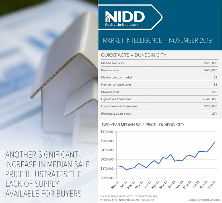 November 2019 Market Intelligence - Infographic Web 780px @ 96DPI