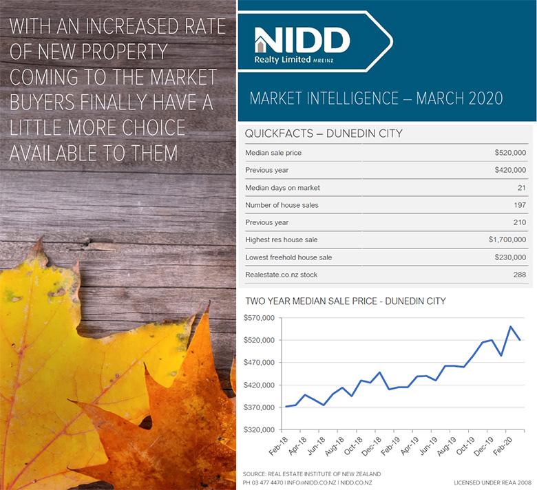 March 2020 Market Intelligence - Infographic Web 780px @ 96DPI