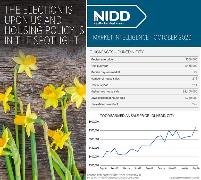 October Market Intelligence - Infographic Web 780px @ 96DPI