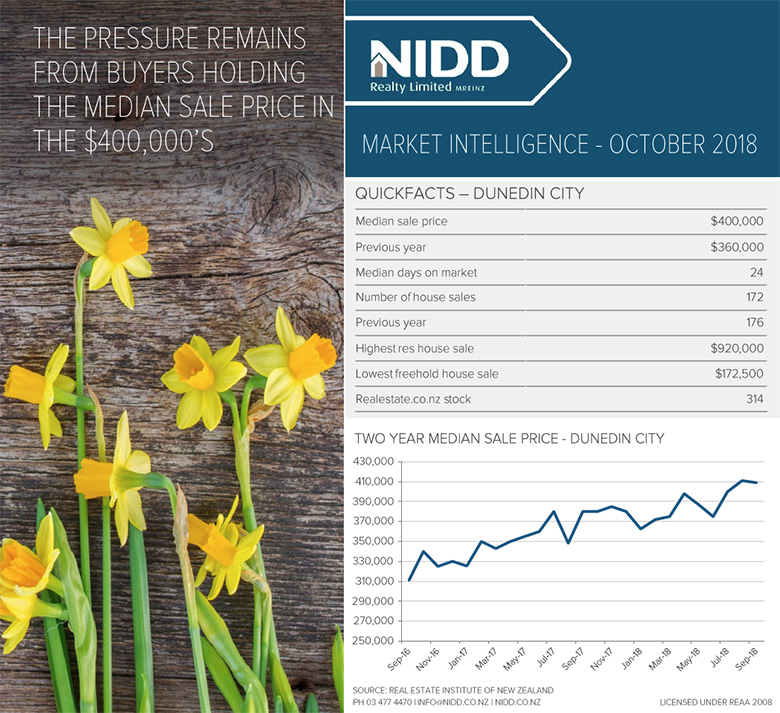 October 2018 Market Intelligence - Infographic Web 780px @ 96DPI
