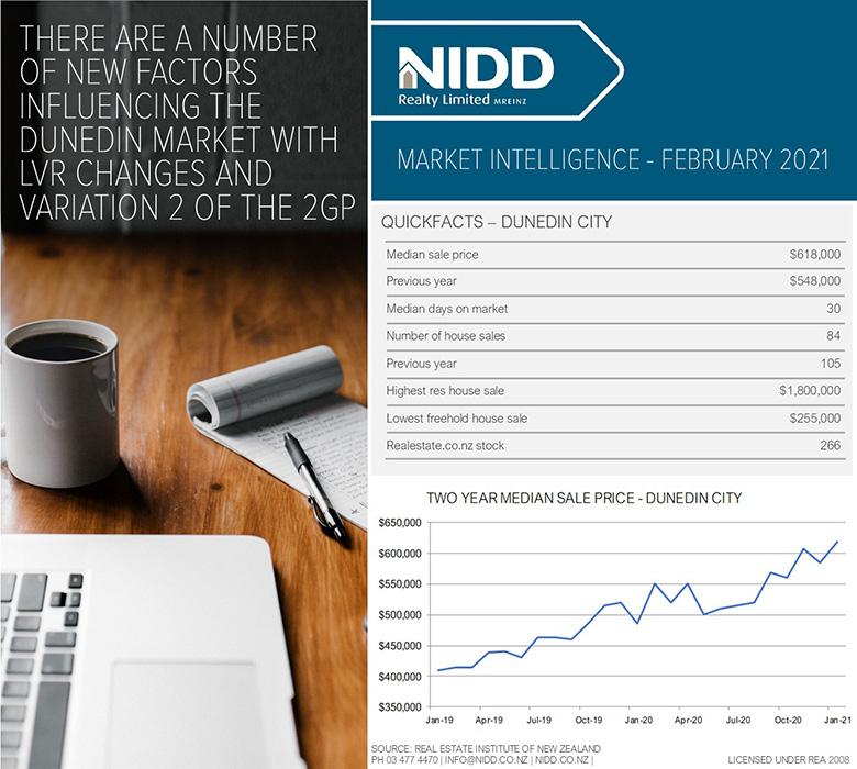 February 2021 Market Intelligence - Infographic Web 780px @ 96DPI