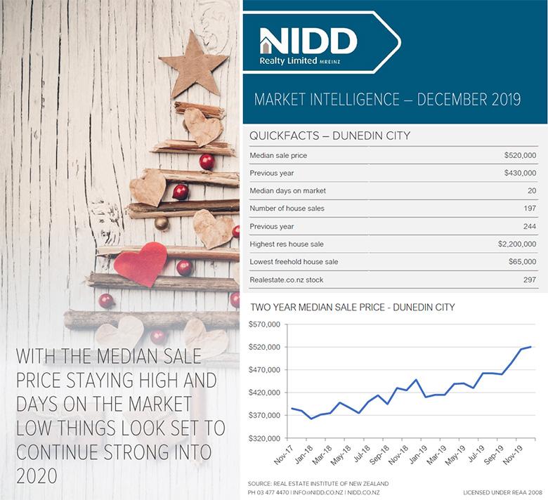December 2019 Market Intelligence - Infographic Web 780px @ 96DPI