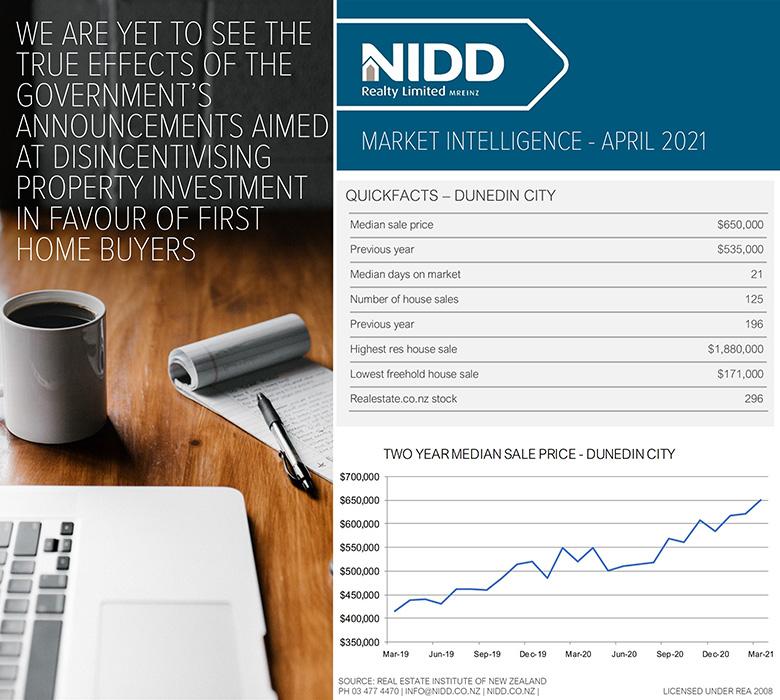 April 2021 Market Intelligence - Infographic Web 780px @ 96DPI
