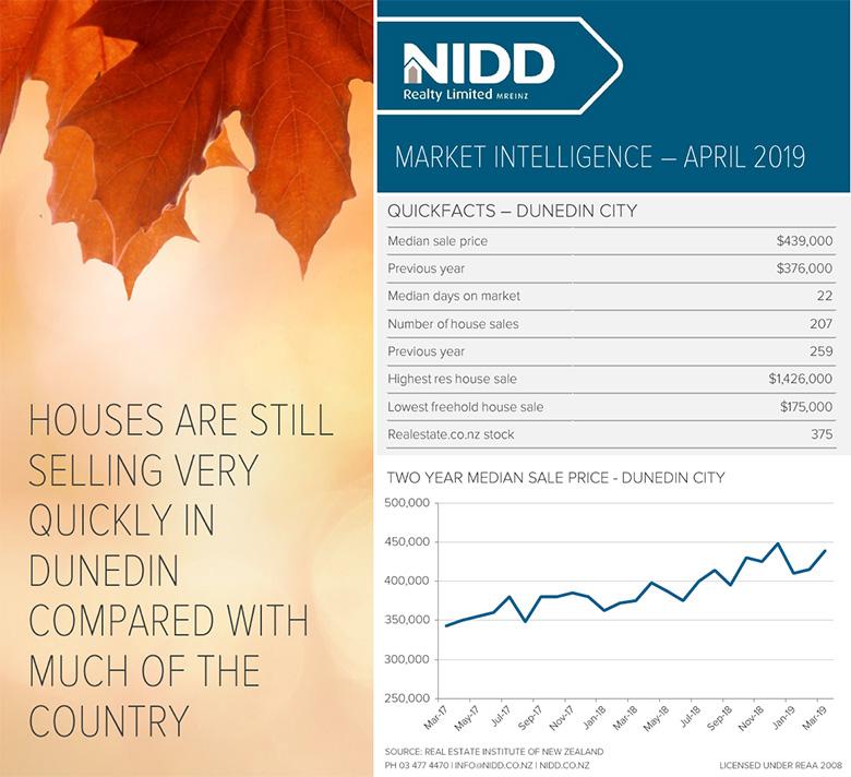 April 2019 Market Intelligence - Infographic Web  780px @ 96DPI
