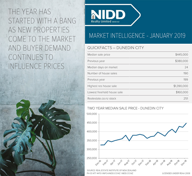 January 2019 Market Intelligence - Infographic Web 780px @ 96DPI