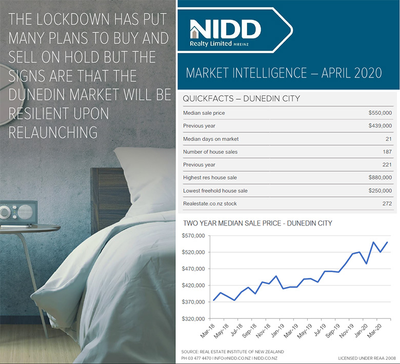 April 2020 Market Intelligence - Infographic Web 780px @ 96DPI