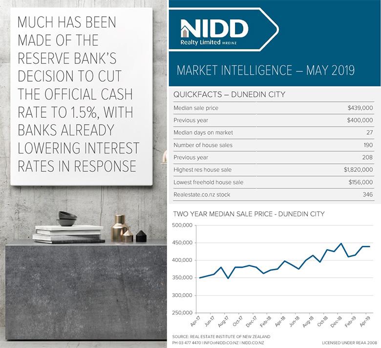 May 2019 Market Intelligence - Infographic Web  780px @ 96DPI