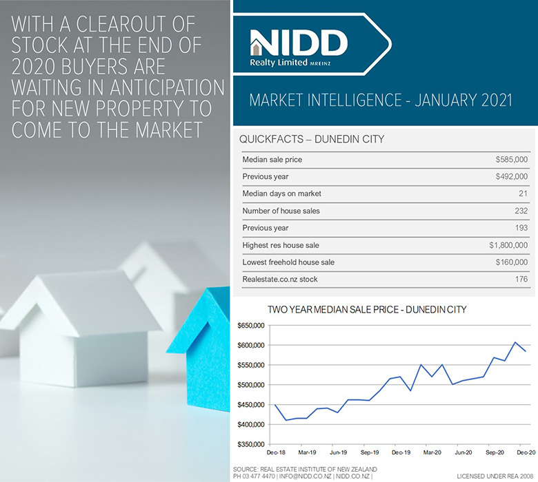 January 2021 Market Intelligence - Infographic Web 780px @ 96DPI