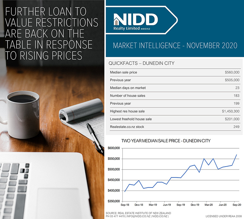 November Market Intelligence - Infographic Web 780px @ 96DPI