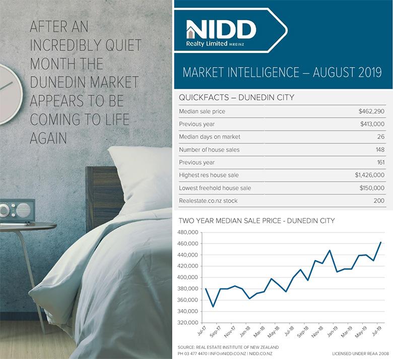 August 2019 Market Intelligence - Infographic Web 780px @ 96DPI