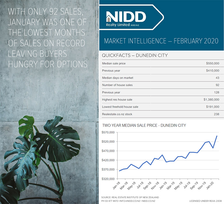 February 2020 Market Intelligence - Infographic Web 780px @ 96DPI