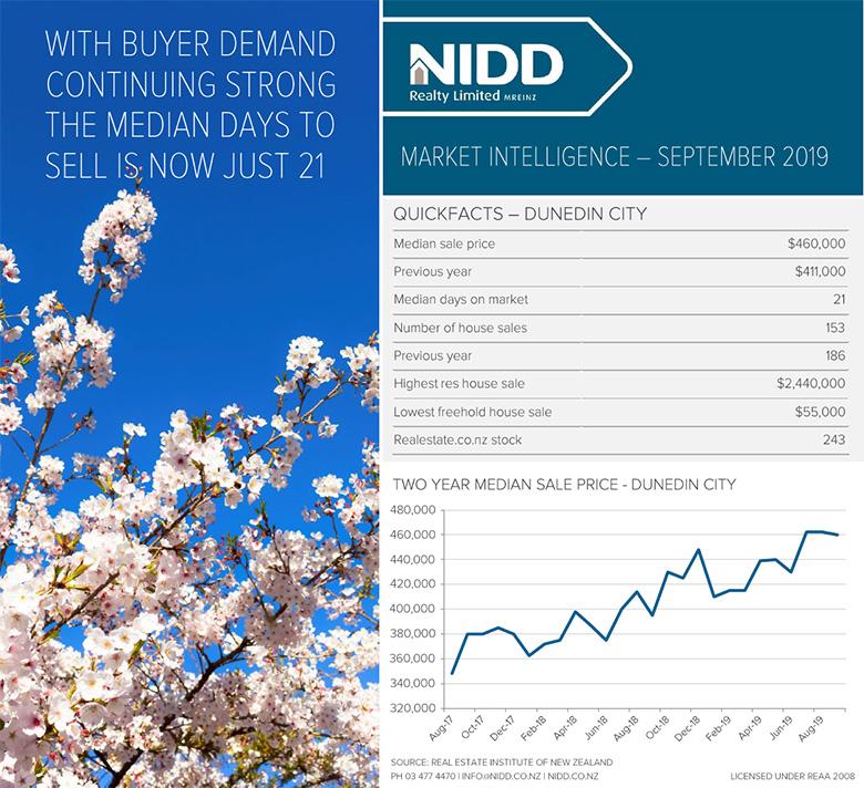 September 2019 Market Intelligence - Infographic Web 780px @ 96DPI