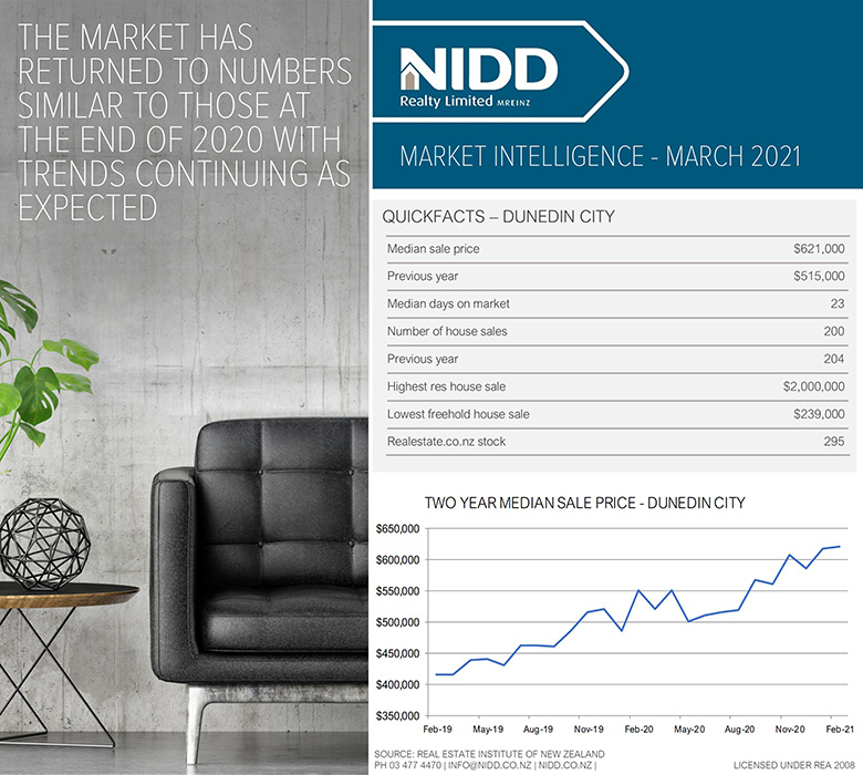 March 2021 Market Intelligence - Infographic Web 780px @ 96DPI