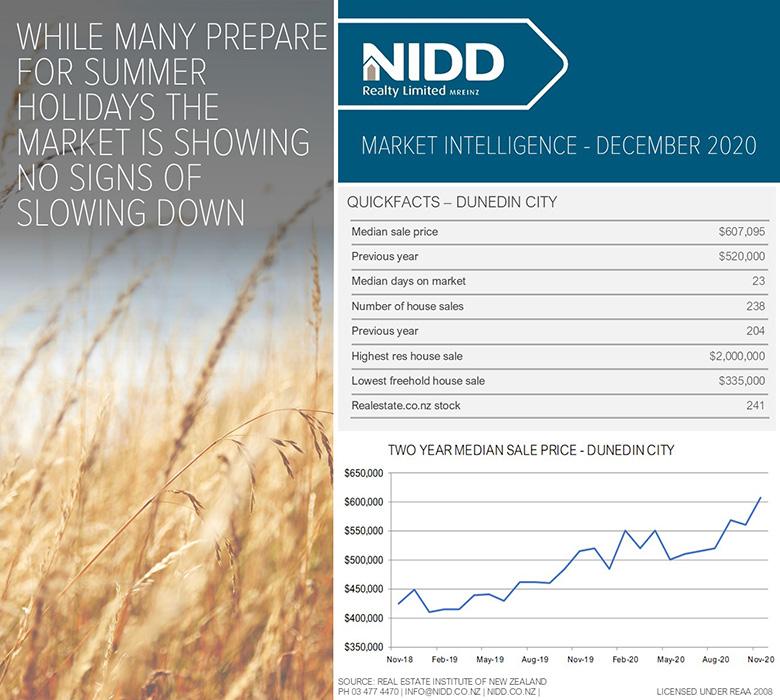 December Market Intelligence - Infographic Web 780px @ 96DPI