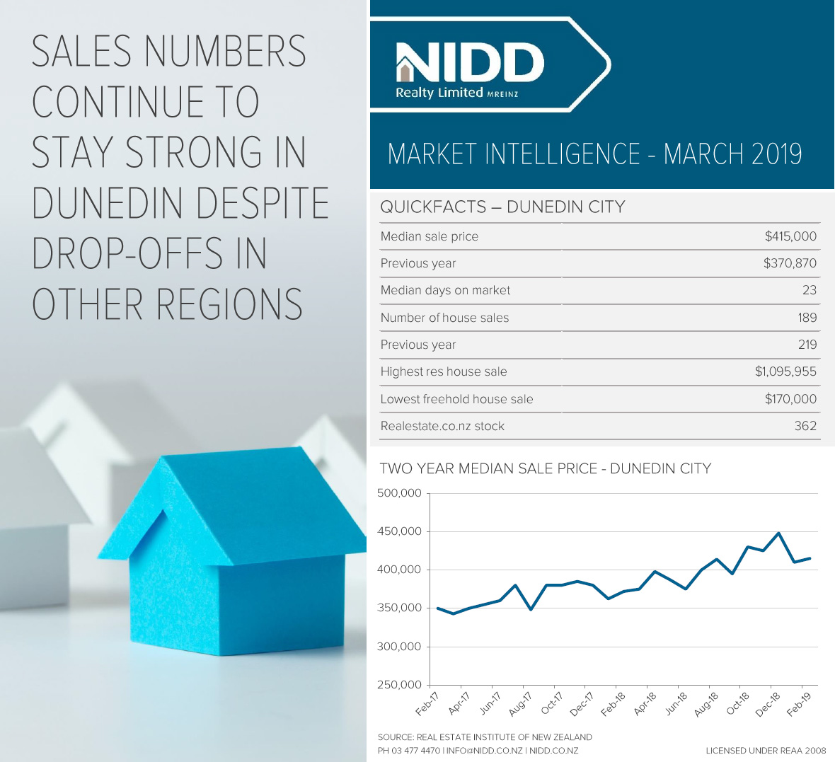 March 2019 Market Intelligence - Infographic Web Full Size