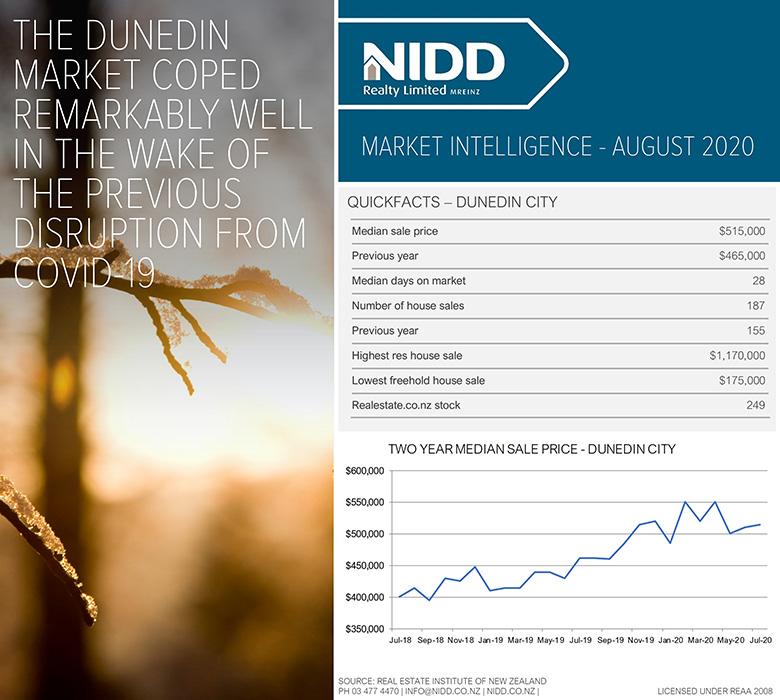 August 2020 Market Intelligence - Infographic Web 780px @ 96DPI